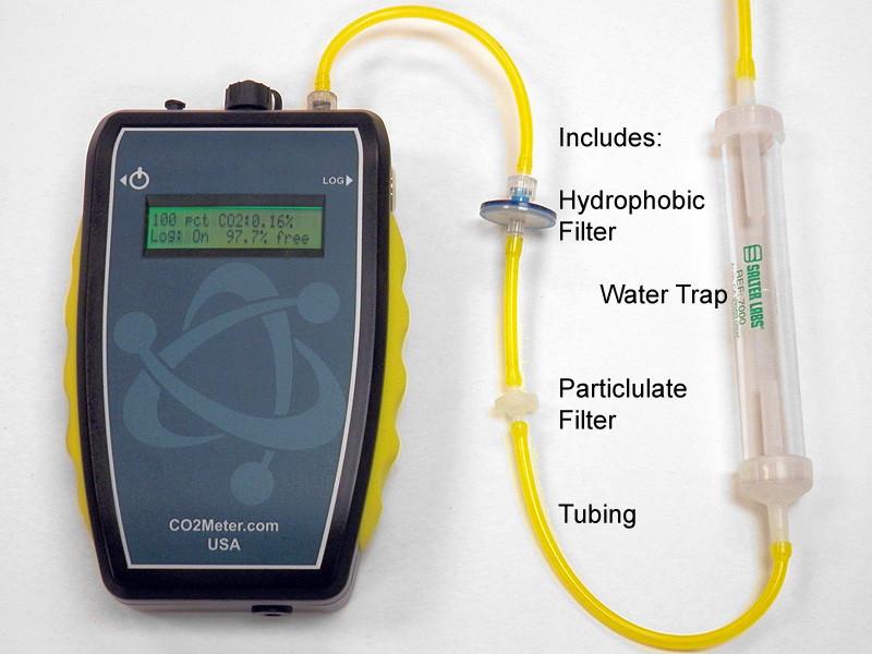 CO2 Portable Meter