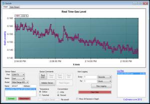 CO2Meter GasLab_grande