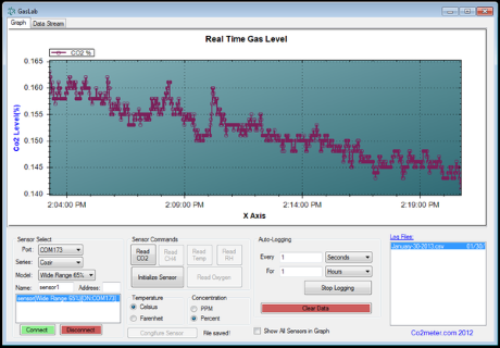CO2 Data Logger Software