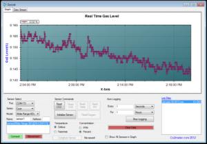 CO2Meter GasLab_grande (Mobile)