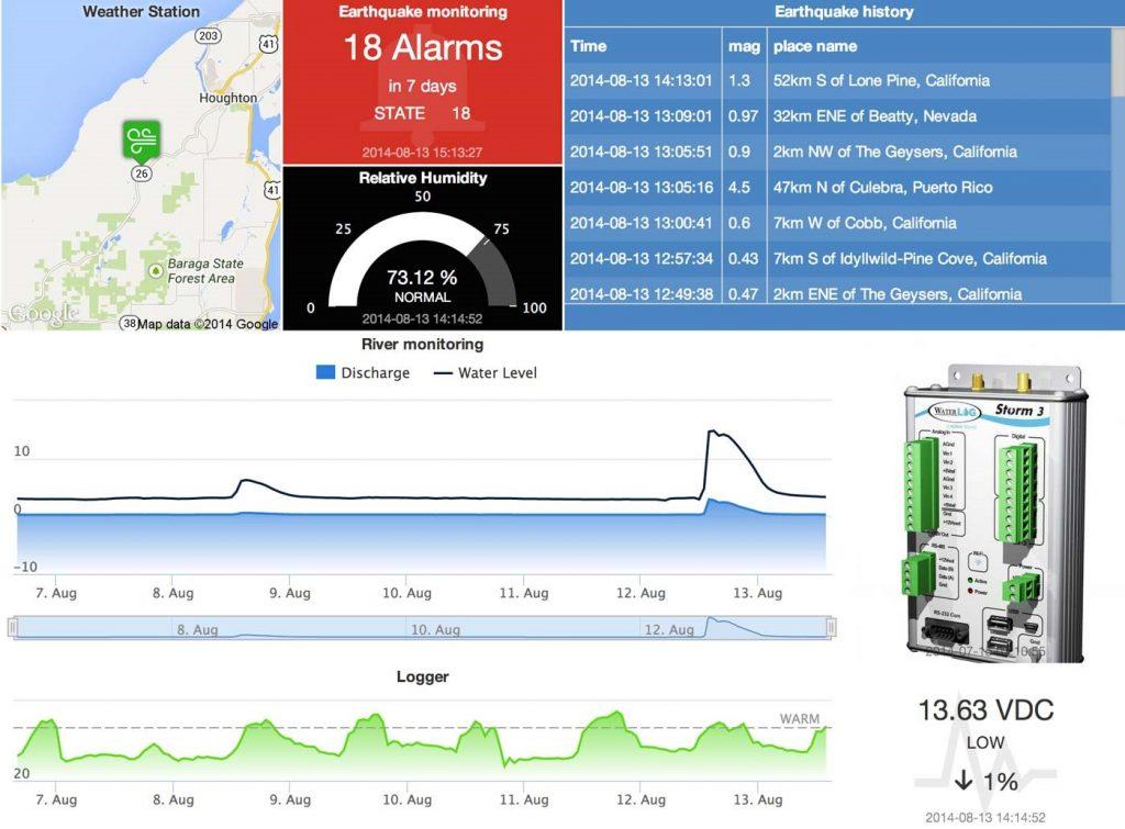 Telemetry Data Logger